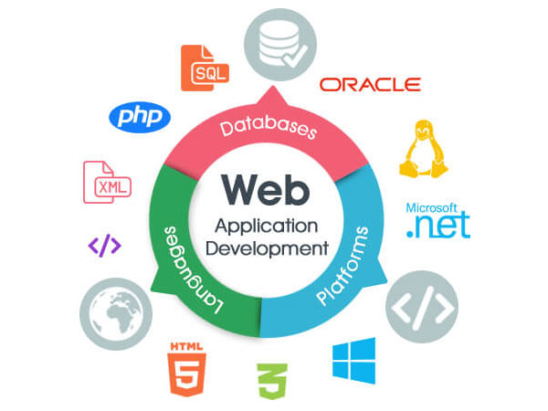 developpement web